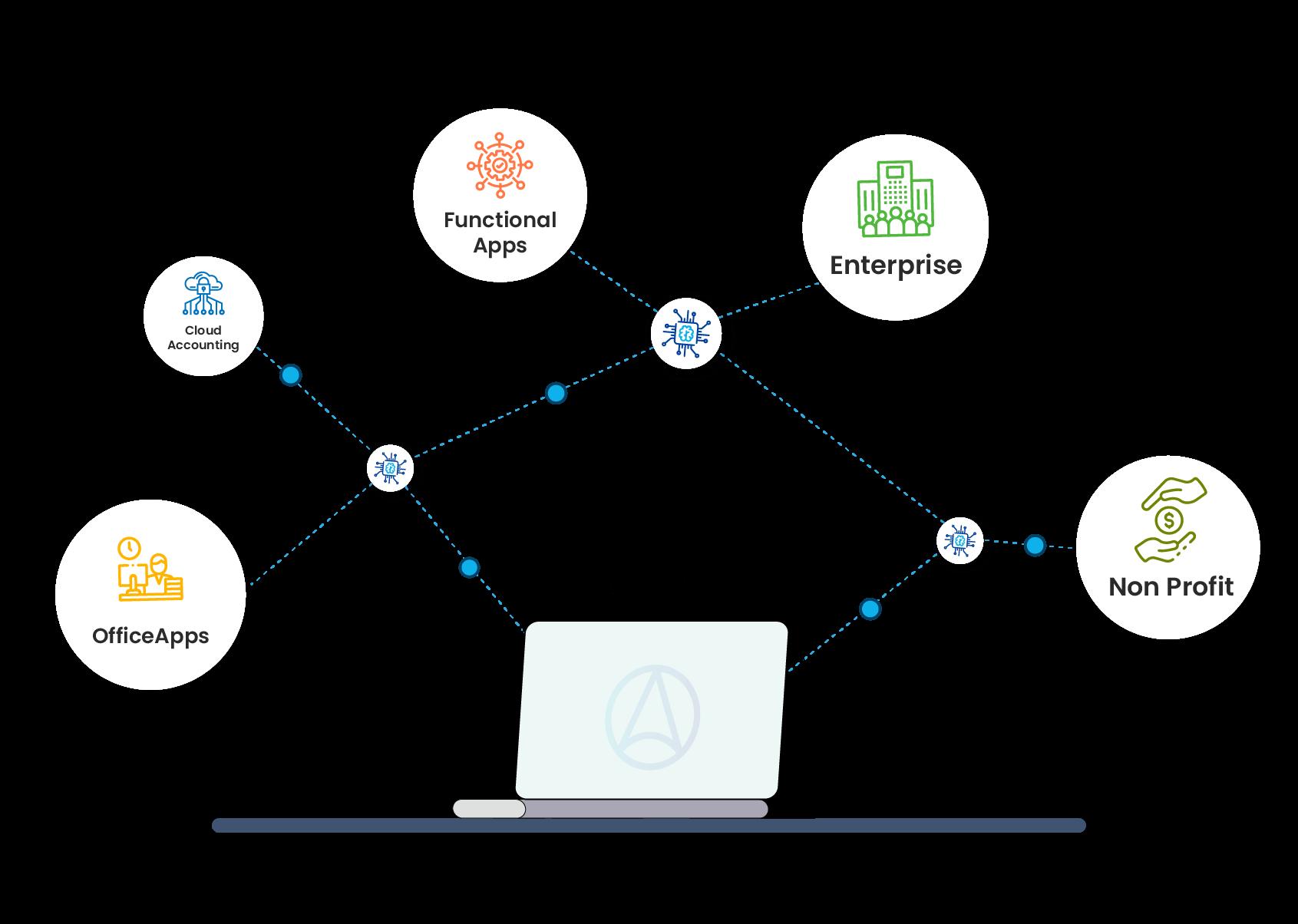 Interconnect Data
