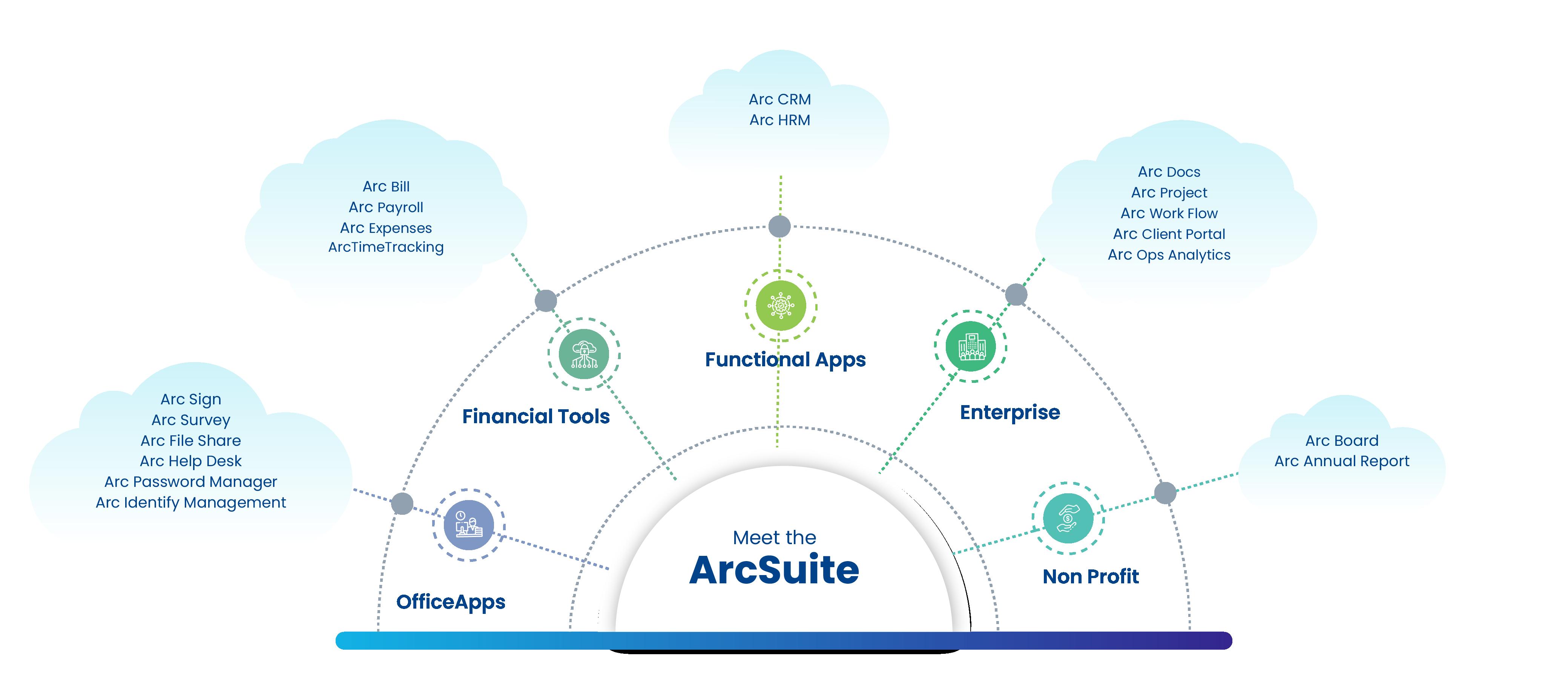 ArcSuite